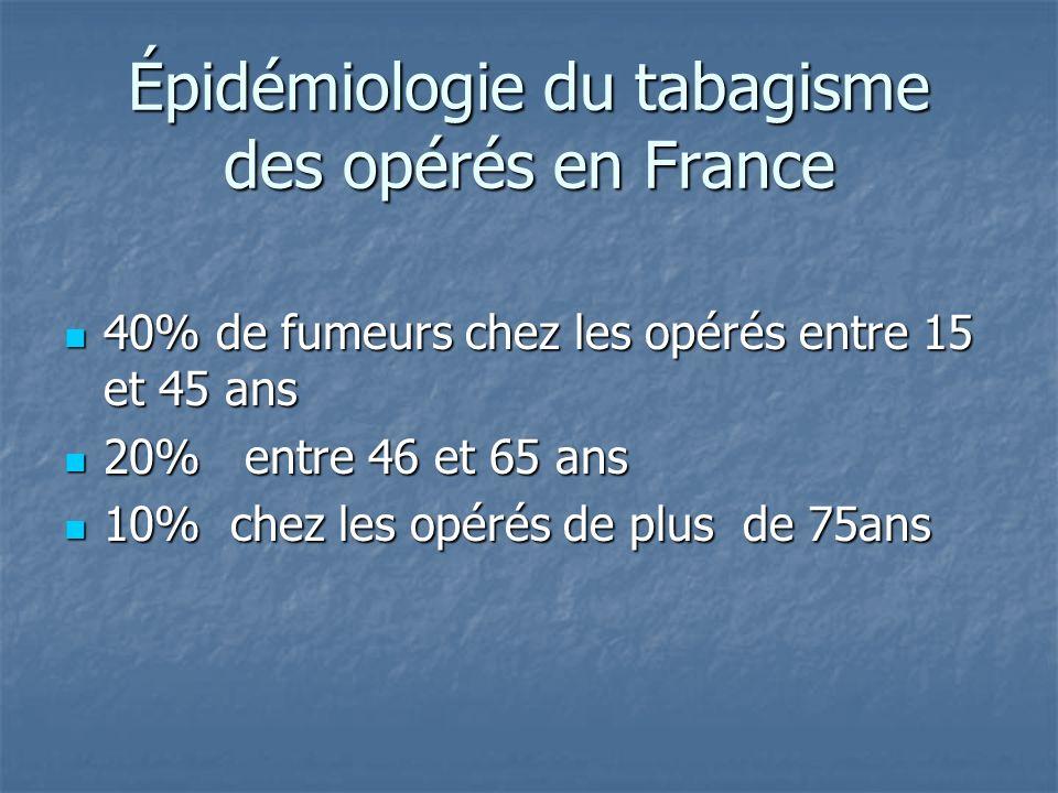 Épidémiologie du tabagisme des opérés en France 40% de fumeurs chez les opérés entre 15 et 45 ans 40% de fumeurs chez les opérés entre 15 et 45 ans 20