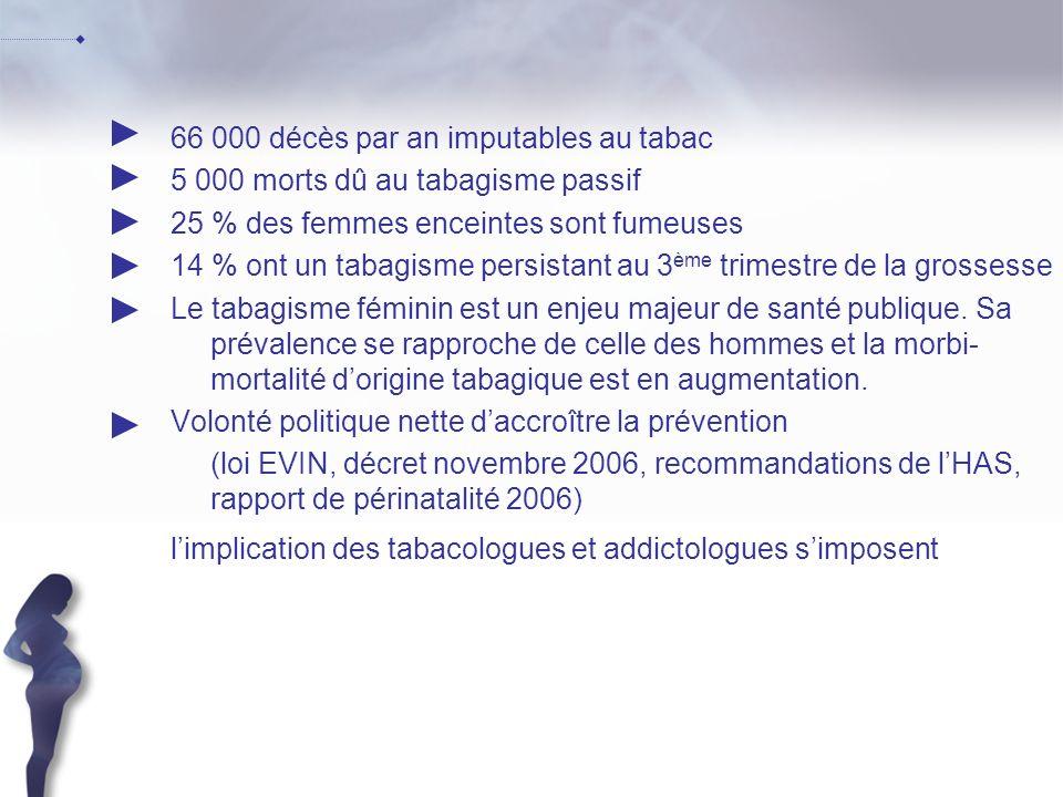 66 000 décès par an imputables au tabac 5 000 morts dû au tabagisme passif 25 % des femmes enceintes sont fumeuses 14 % ont un tabagisme persistant au