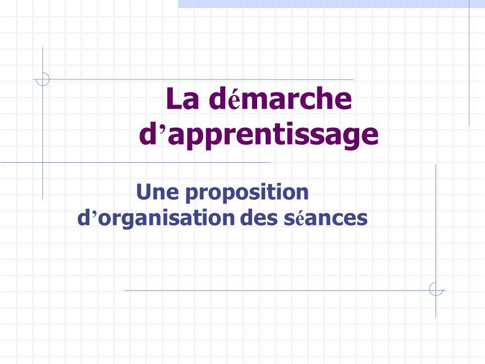 Une organisation en 4 phases La familiarisation L é valuation diagnostique Les apprentissages L é valuation terminale et le r é investissement