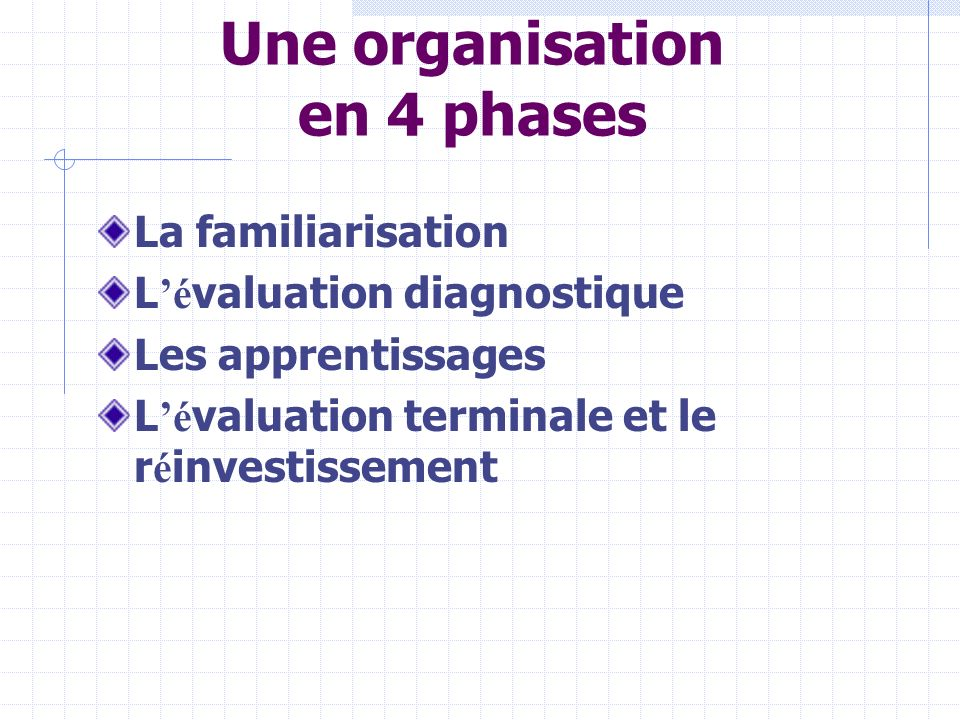Une organisation en 4 phases La familiarisation L é valuation diagnostique Les apprentissages L é valuation terminale et le r é investissement