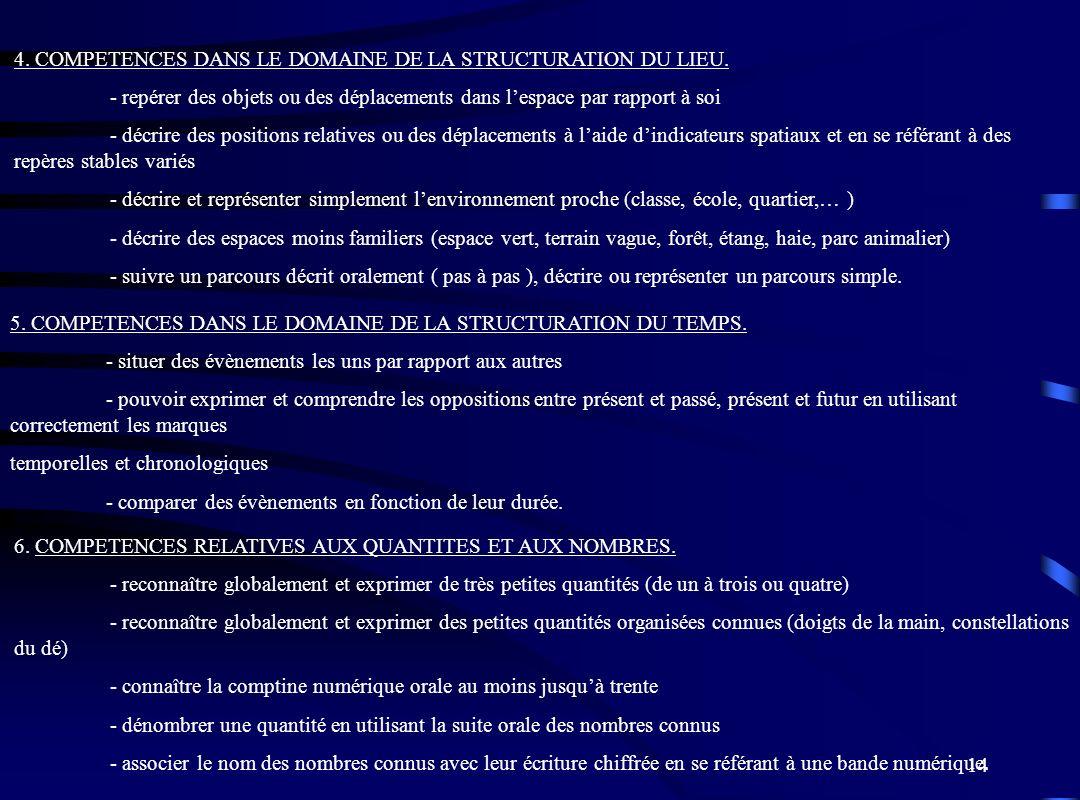 14 4. COMPETENCES DANS LE DOMAINE DE LA STRUCTURATION DU LIEU. - repérer des objets ou des déplacements dans lespace par rapport à soi - décrire des p