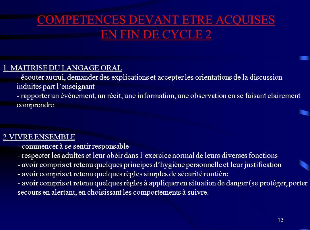 15 COMPETENCES DEVANT ETRE ACQUISES EN FIN DE CYCLE 2 1. MAITRISE DU LANGAGE ORAL - écouter autrui, demander des explications et accepter les orientat