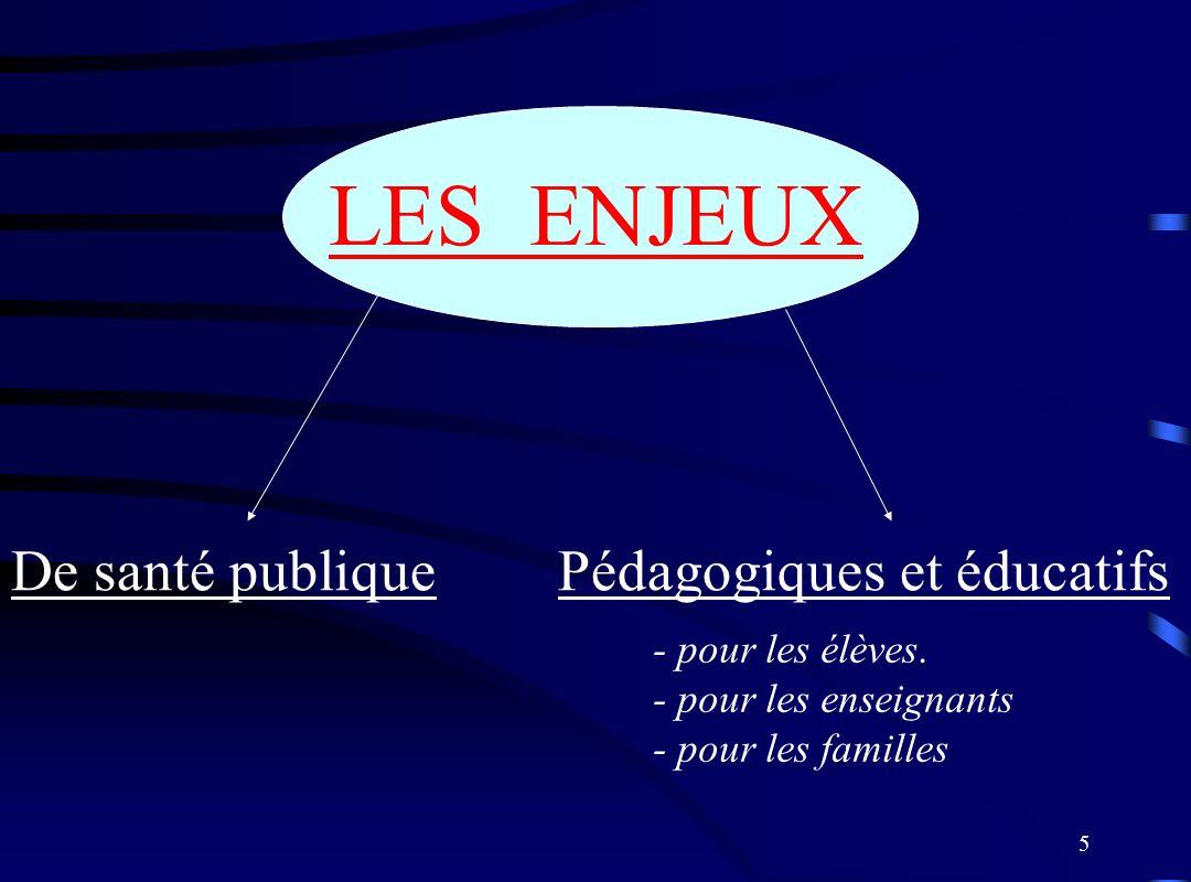 6 LES ENJEUX 1.