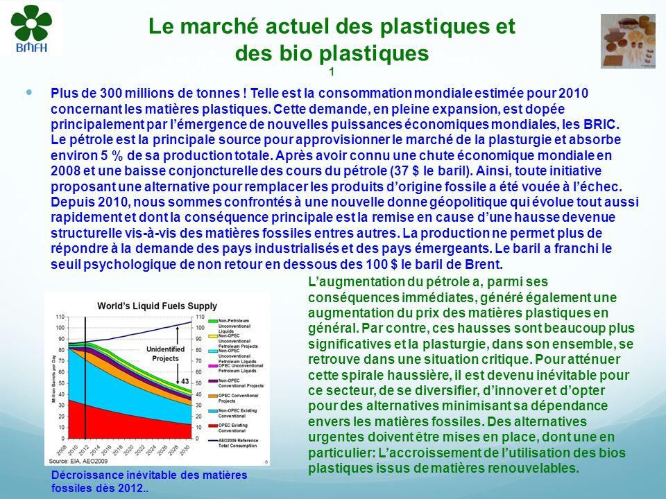 Le marché actuel des plastiques et des bio plastiques 1 Plus de 300 millions de tonnes .