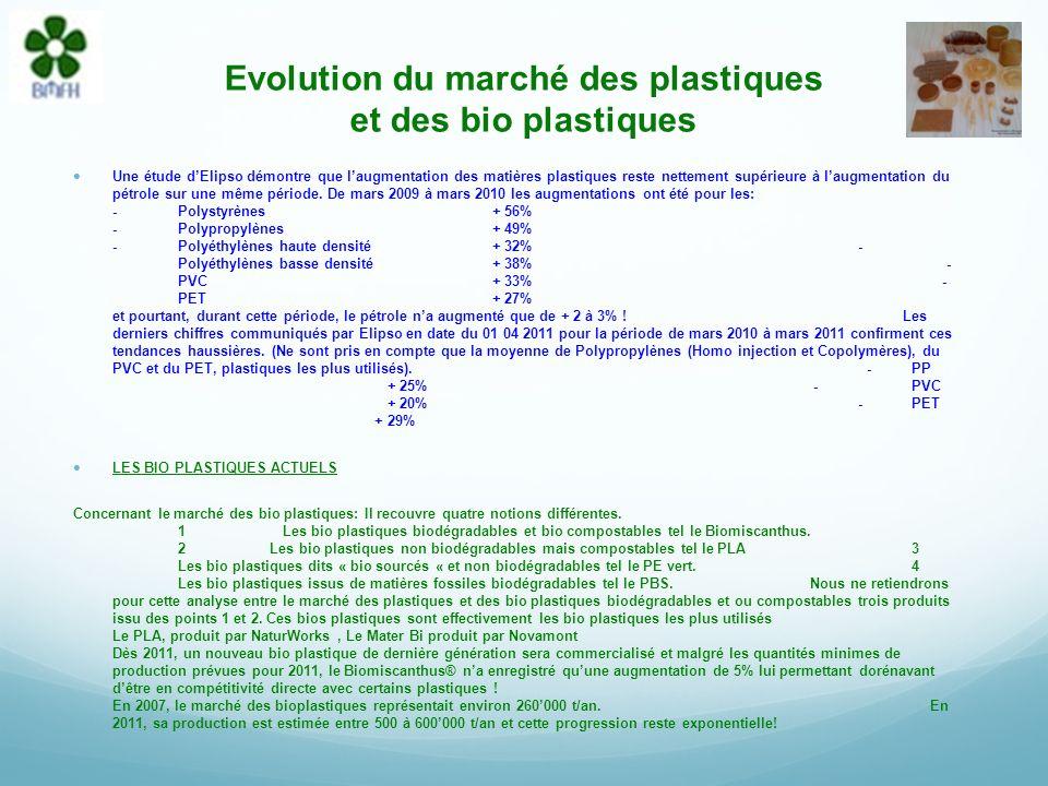 Evolution du marché des plastiques et des bio plastiques Une étude dElipso démontre que laugmentation des matières plastiques reste nettement supérieure à laugmentation du pétrole sur une même période.