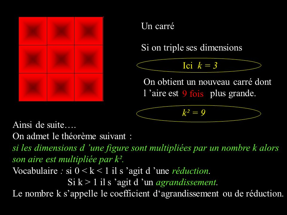 4 eme calcul 4 eme calcul 4 eme calcul Le petit cube est une…… du grand cube.