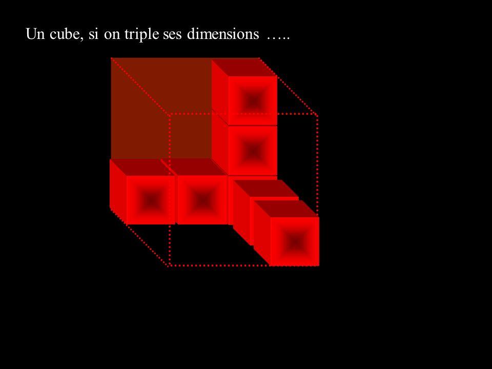 Un cube, si on triple ses dimensions On obtient un nouveau cube dont le volume est : 27 fois plus grand On admet le théorème suivant : si les dimensions d une figure sont multipliées par un nombre k alors son volume est multiplié par k 3.