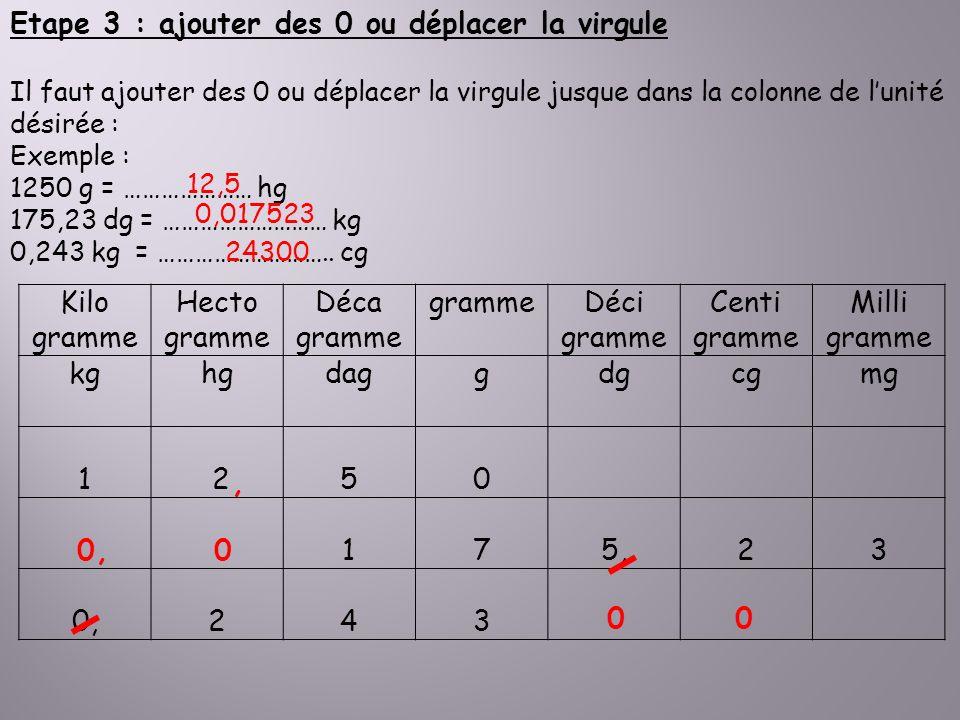 Etape 3 : ajouter des 0 ou déplacer la virgule Il faut ajouter des 0 ou déplacer la virgule jusque dans la colonne de lunité désirée : Exemple : 1250