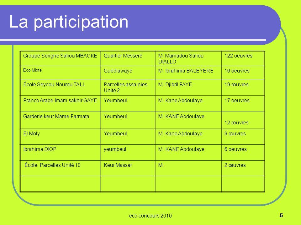 eco concours 20105 Groupe Serigne Saliou MBACKEQuartier MesseréM. Mamadou Saliou DIALLO 122 oeuvres Eco Mixte GuédiawayeM. Ibrahima BALEYERE16 oeuvres