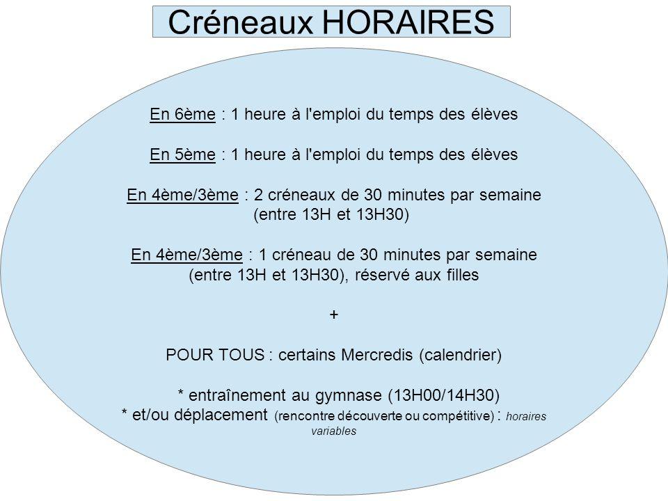 Créneaux HORAIRES En 6ème : 1 heure à l'emploi du temps des élèves En 5ème : 1 heure à l'emploi du temps des élèves En 4ème/3ème : 2 créneaux de 30 mi