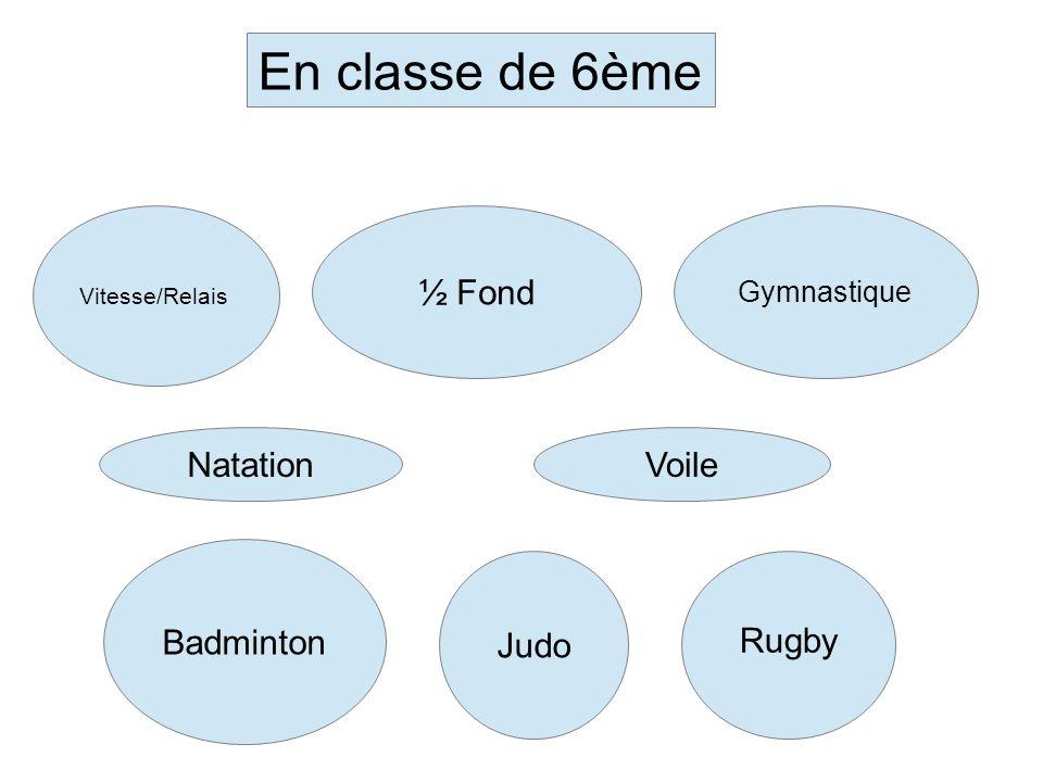 En classe de 6ème Vitesse/Relais ½ Fond Gymnastique Judo Rugby NatationVoile Badminton