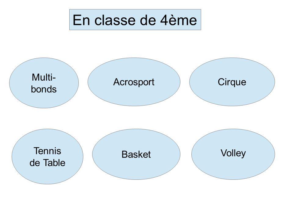 En classe de 4ème Multi- bonds AcrosportCirque Tennis de Table Basket Volley