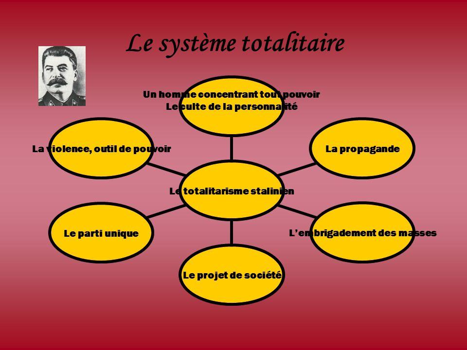 Le système totalitaire Le totalitarisme stalinien Un homme concentrant tout pouvoir Le culte de la personnalité La propagande Lembrigadement des masse
