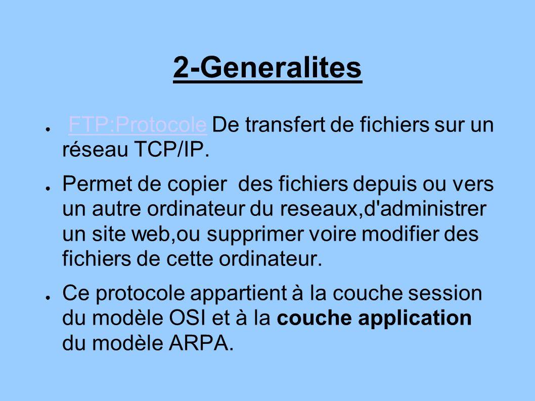 2-Generalites FTP:Protocole De transfert de fichiers sur un réseau TCP/IP.FTP:Protocole Permet de copier des fichiers depuis ou vers un autre ordinate