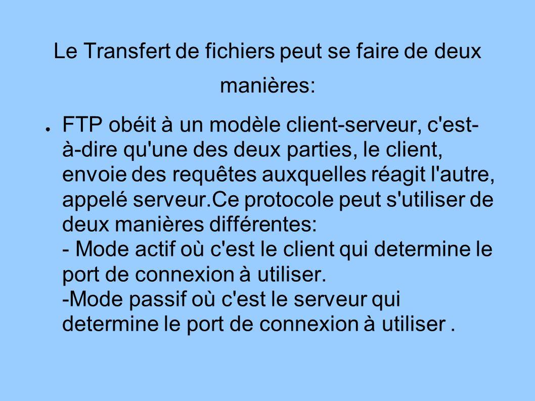 Le Transfert de fichiers peut se faire de deux manières: FTP obéit à un modèle client-serveur, c'est- à-dire qu'une des deux parties, le client, envoi