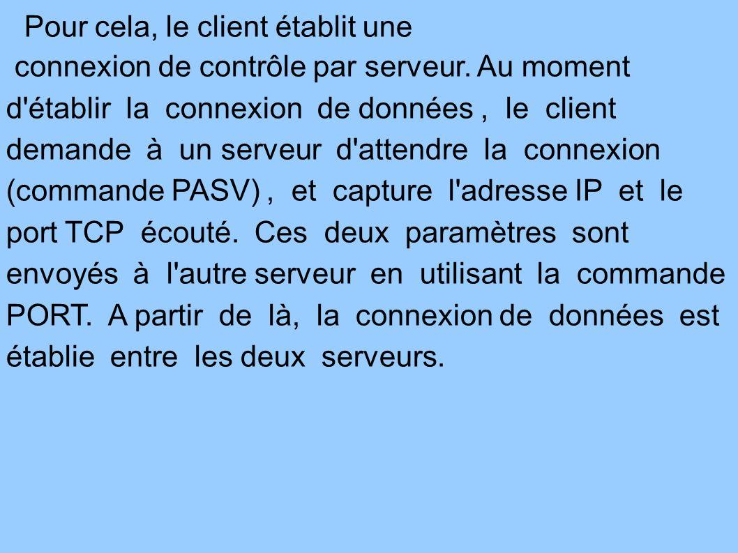 Le transfert client-serveur est le plus utiliser mais il existe une une autre manière d utiliser FTP: Transfert entre deux serveurs :La spécification du protocole FTP (RFC 959) précise qu il est possible d effectuer un transfert de fichiers directement entre deux serveurs FTP.