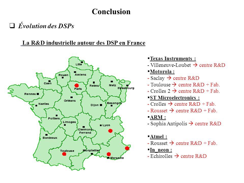 La R&D industrielle autour des DSP en France Texas Instruments : - Villeneuve-Loubet centre R&D Motorola : - Saclay centre R&D - Toulouse centre R&D +