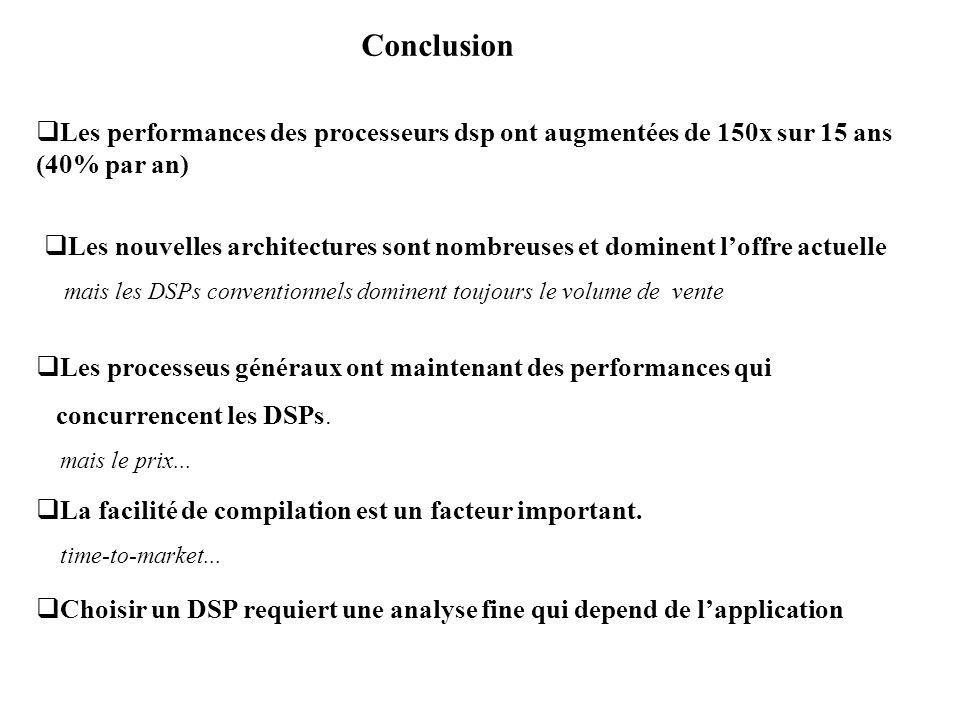 Les performances des processeurs dsp ont augmentées de 150x sur 15 ans (40% par an) Les nouvelles architectures sont nombreuses et dominent loffre act