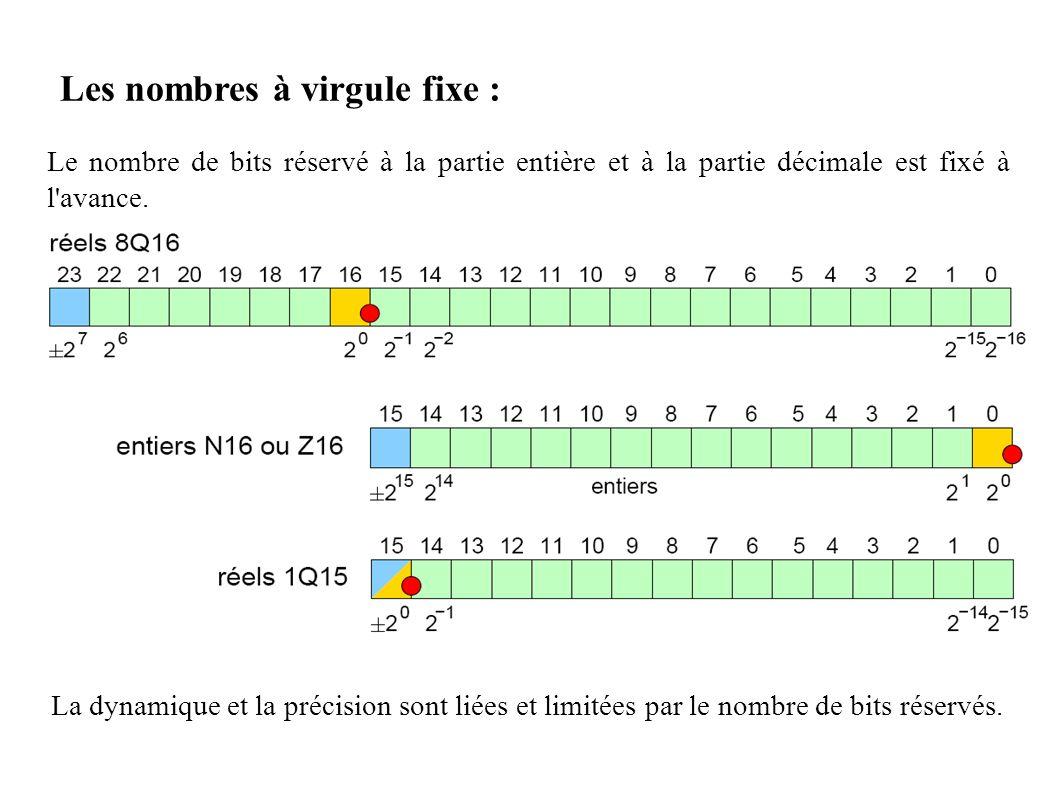 Les nombres à virgule fixe : Le nombre de bits réservé à la partie entière et à la partie décimale est fixé à l'avance. La dynamique et la précision s