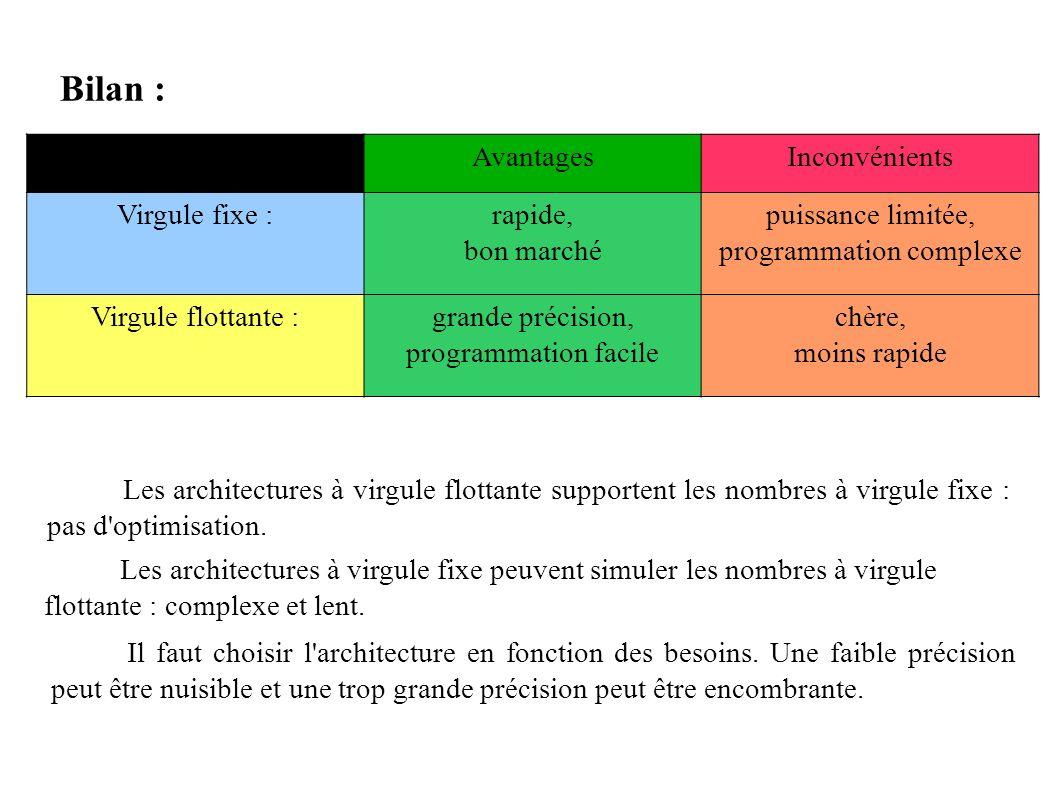 Il faut choisir l'architecture en fonction des besoins. Une faible précision peut être nuisible et une trop grande précision peut être encombrante. Le