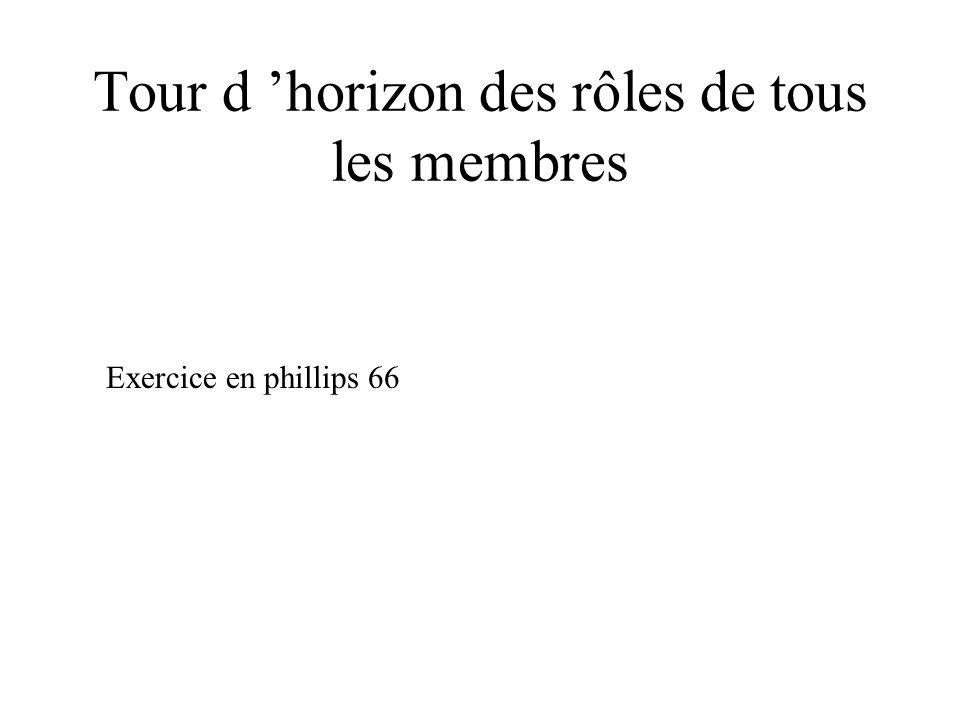 Tour d horizon des rôles de tous les membres Exercice en phillips 66