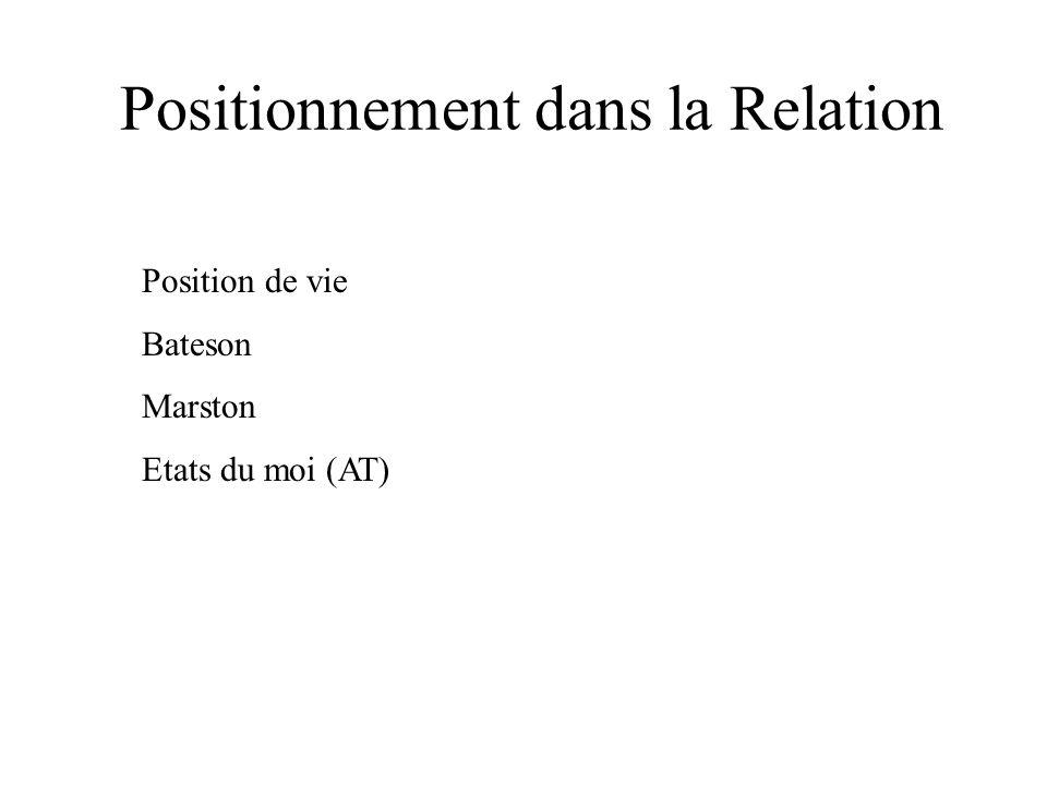 Positionnement dans la Relation Position de vie Bateson Marston Etats du moi (AT)