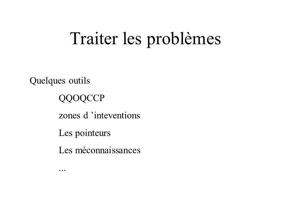Traiter les problèmes Quelques outils QQOQCCP zones d inteventions Les pointeurs Les méconnaissances...