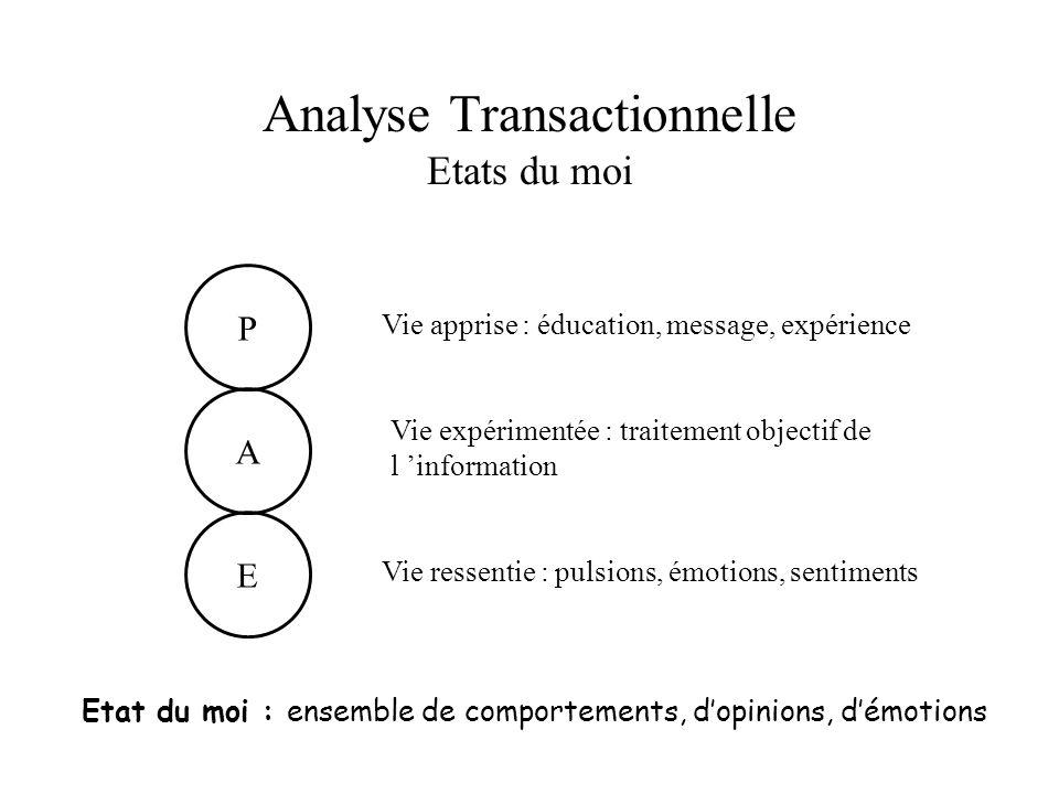 Analyse Transactionnelle Etats du moi P A E Vie apprise : éducation, message, expérience Vie expérimentée : traitement objectif de l information Vie r
