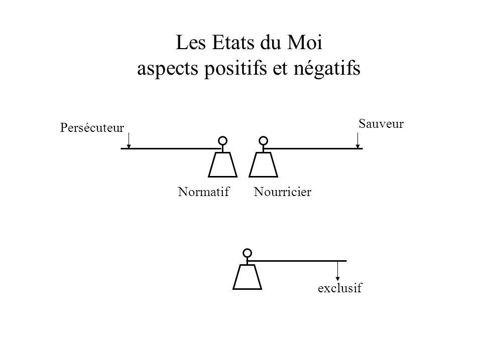Les Etats du Moi aspects positifs et négatifs Normatif Persécuteur Nourricier Sauveur exclusif
