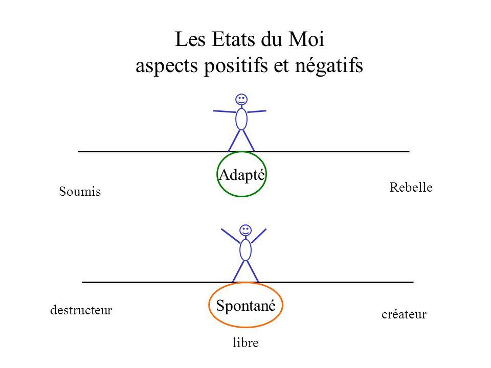 Les Etats du Moi aspects positifs et négatifs Spontané Adapté Soumis Rebelle destructeur créateur libre