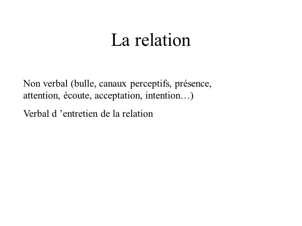 La relation Non verbal (bulle, canaux perceptifs, présence, attention, écoute, acceptation, intention…) Verbal d entretien de la relation