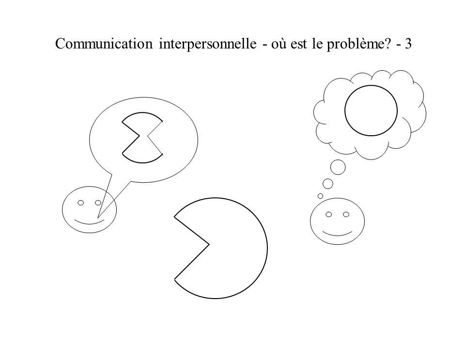 Les uns et les autres en interaction Communication interpersonnelle Quelques modèles des relations inter individuelles