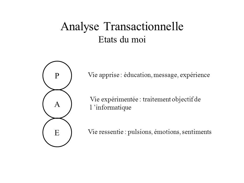 Analyse Transactionnelle Etats du moi P A E Vie apprise : éducation, message, expérience Vie expérimentée : traitement objectif de l informatique Vie