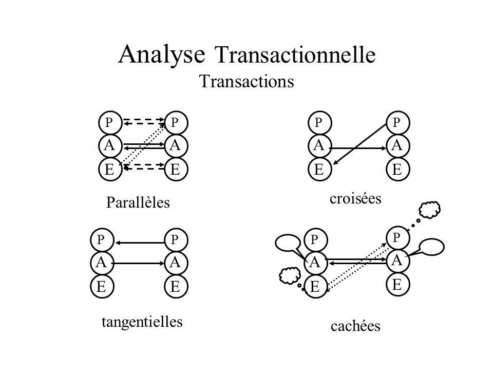 Analyse Transactionnelle Transactions P A E P A E P A E P A E P A E P A E P A E P A E Parallèles croisées tangentielles cachées