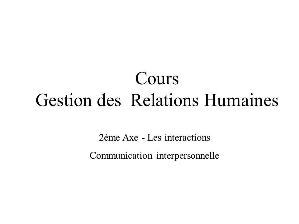 Cours Gestion des Relations Humaines 2ème Axe - Les interactions Communication interpersonnelle