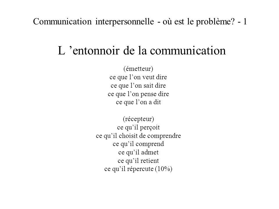 L entonnoir de la communication (émetteur) ce que lon veut dire ce que lon sait dire ce que lon pense dire ce que lon a dit (récepteur) ce quil perçoi