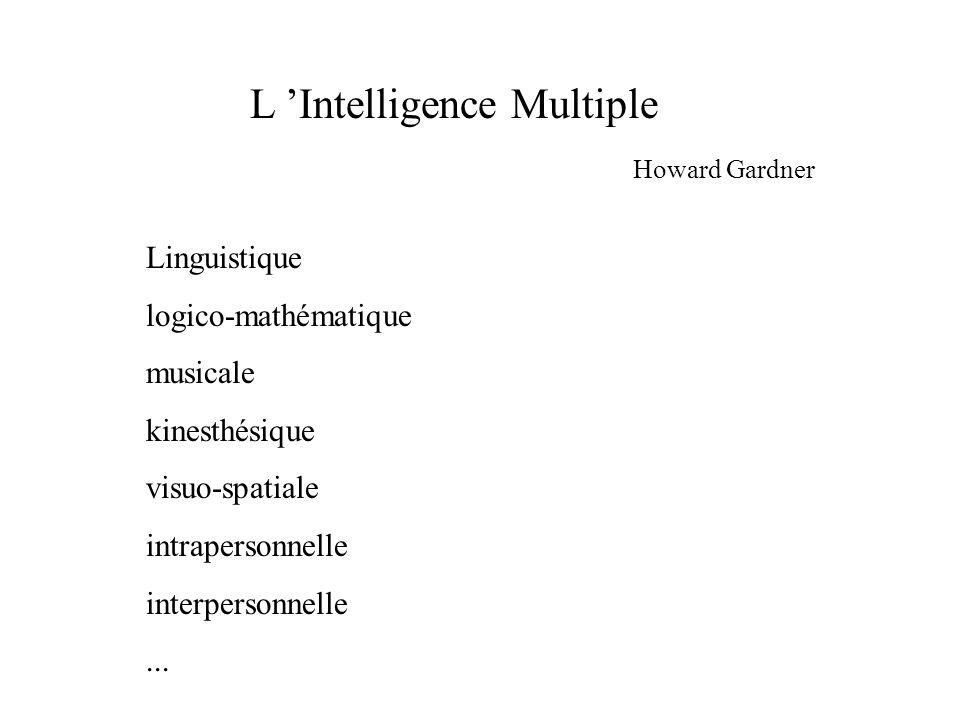 L Intelligence Multiple Howard Gardner Linguistique logico-mathématique musicale kinesthésique visuo-spatiale intrapersonnelle interpersonnelle...