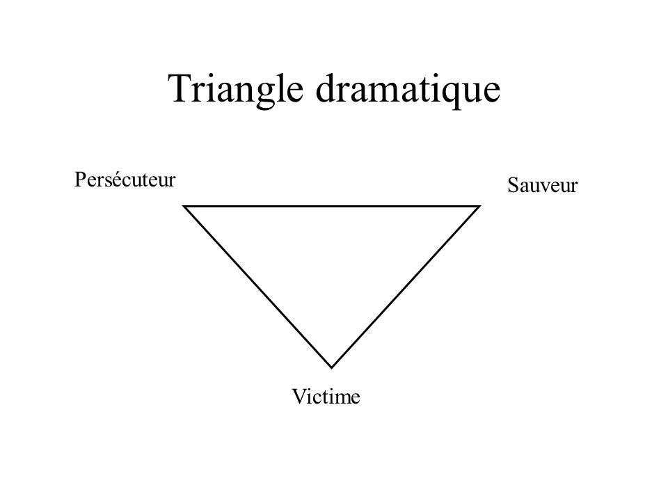 Triangle dramatique Persécuteur Sauveur Victime