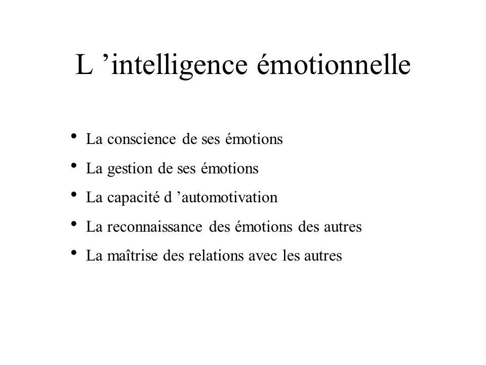 L intelligence émotionnelle La conscience de ses émotions La gestion de ses émotions La capacité d automotivation La reconnaissance des émotions des a