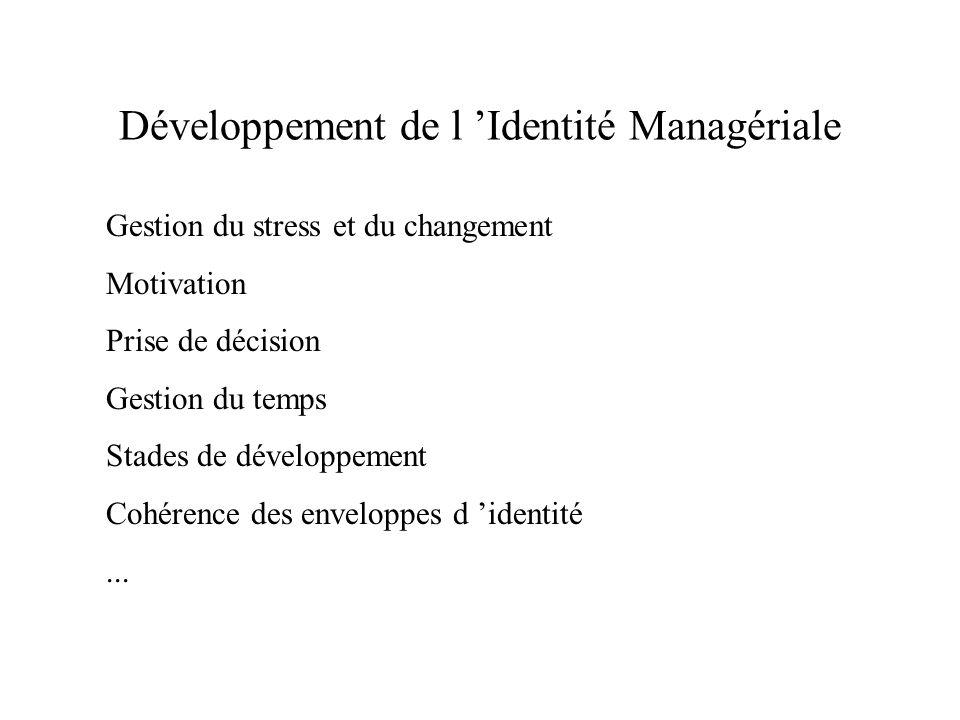 Développement de l Identité Managériale Gestion du stress et du changement Motivation Prise de décision Gestion du temps Stades de développement Cohér