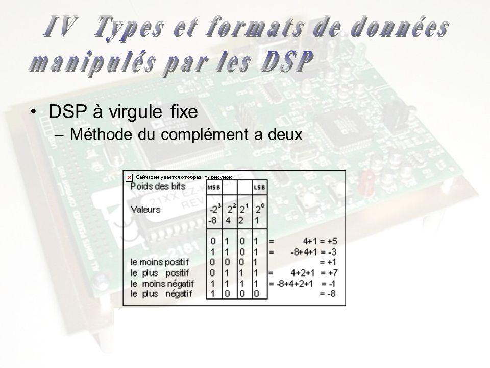 DSP à virgule fixe –Méthode du complément a deux