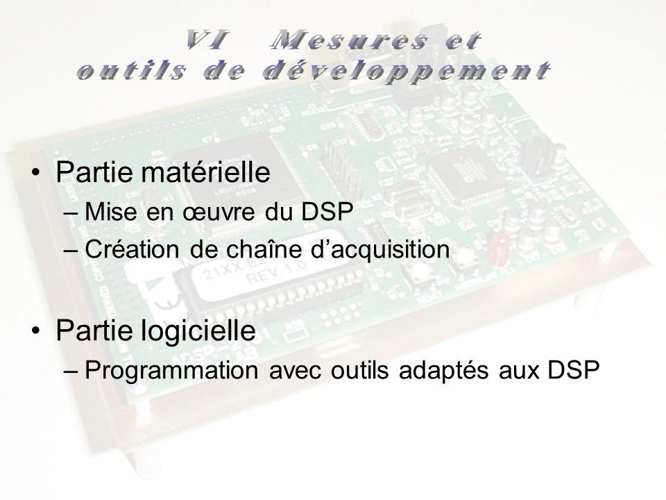 Partie matérielle –Mise en œuvre du DSP –Création de chaîne dacquisition Partie logicielle –Programmation avec outils adaptés aux DSP