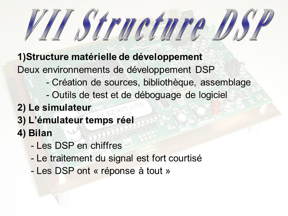 1)Structure matérielle de développement Deux environnements de développement DSP - Création de sources, bibliothèque, assemblage - Outils de test et d