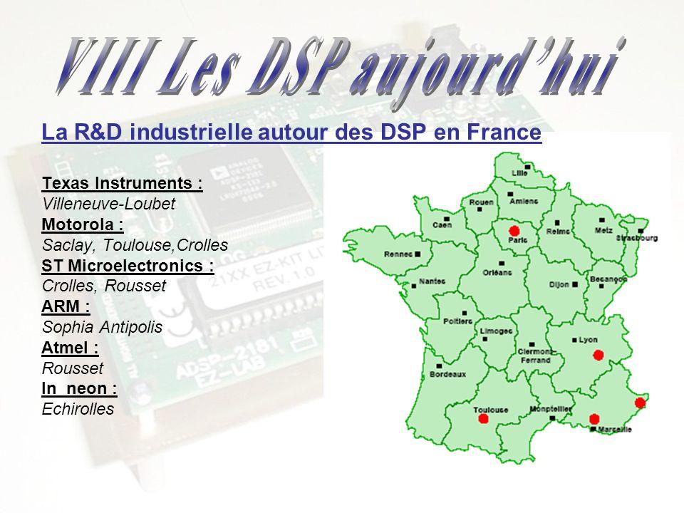 La R&D industrielle autour des DSP en France Texas Instruments : Villeneuve-Loubet Motorola : Saclay, Toulouse,Crolles ST Microelectronics : Crolles,