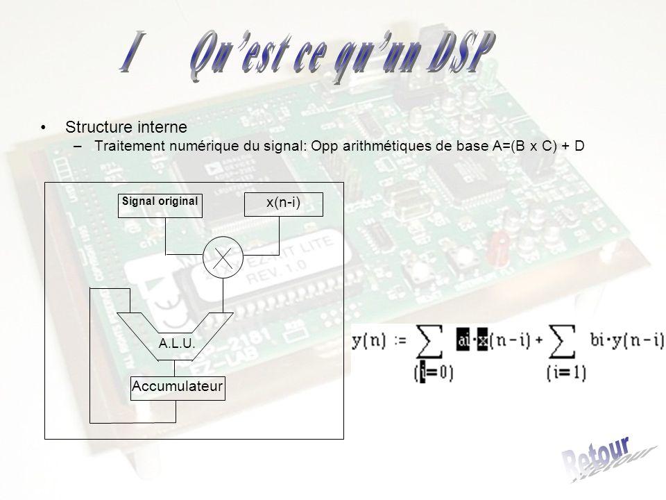 Structure interne –Traitement numérique du signal: Opp arithmétiques de base A=(B x C) + D Signal original x(n-i) Accumulateur A.L.U.