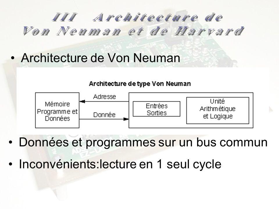 Architecture de Harvard Mémoire programme et données séparées Accès des 2 mémoires par chemin distinct Lecture de linstruction et de la donnée en 1 seul cycle