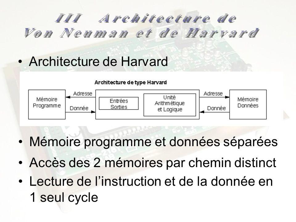 Architecture de Harvard Mémoire programme et données séparées Accès des 2 mémoires par chemin distinct Lecture de linstruction et de la donnée en 1 se