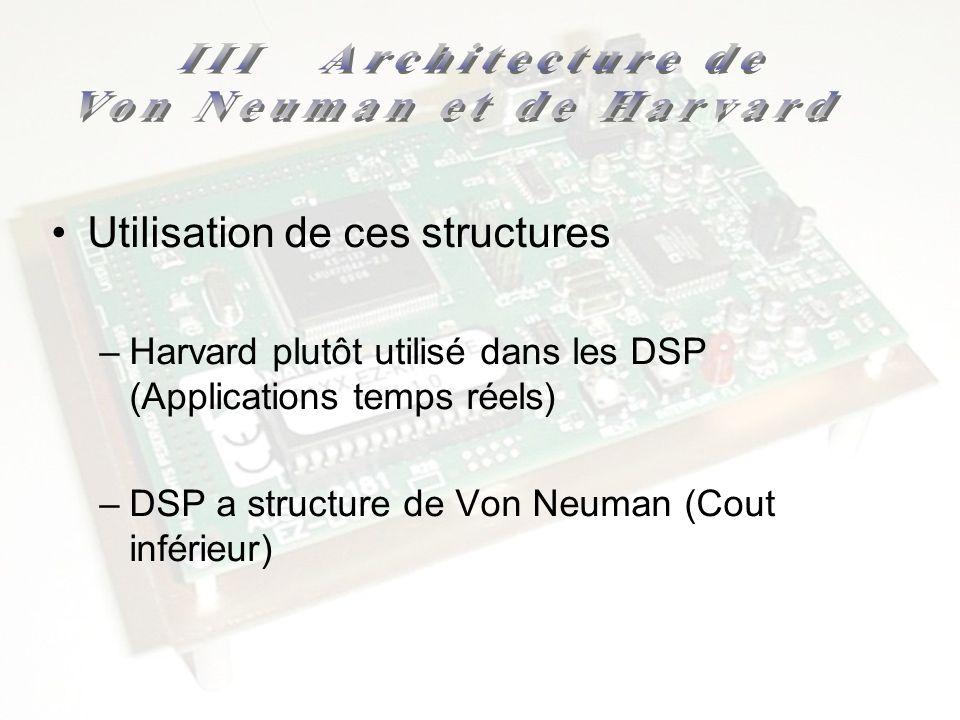 Utilisation de ces structures –Harvard plutôt utilisé dans les DSP (Applications temps réels) –DSP a structure de Von Neuman (Cout inférieur)