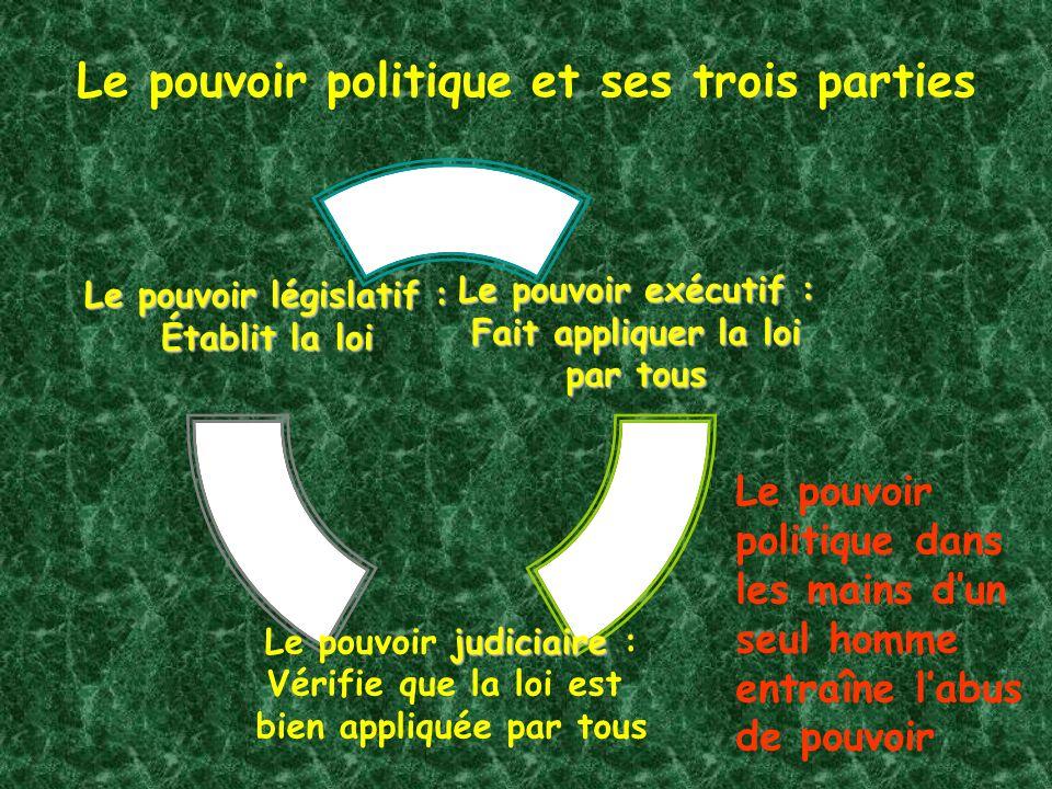 Le pouvoir politique et ses trois parties Le pouvoir exécutif : Fait appliquer la loi par tous judiciaire Le pouvoir judiciaire : Vérifie que la loi e
