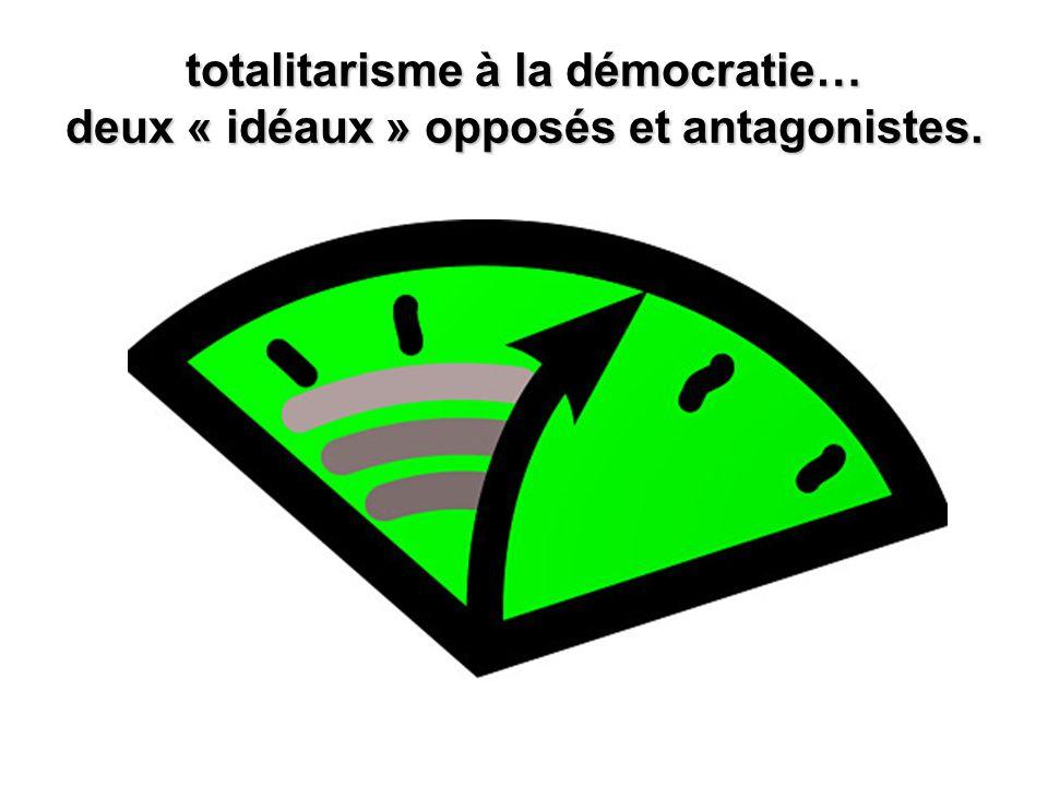 totalitarisme à la démocratie… deux « idéaux » opposés et antagonistes.